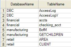 Comparison of Teradata and Oracle SQLs